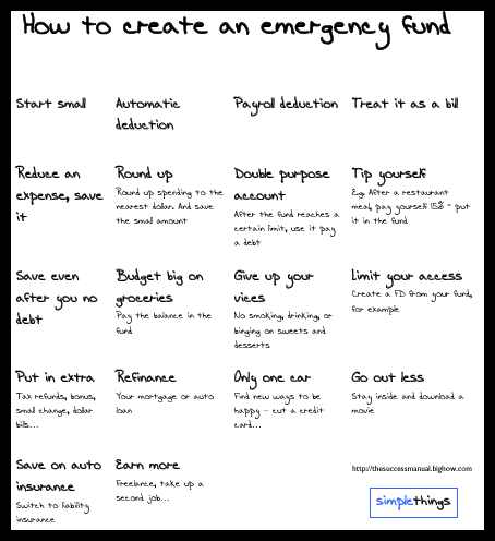 how-to-create-emergency-fund-save-money-text-poster